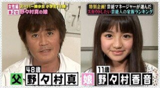 野々村真さんの娘、香音さんの昔の顔画像1